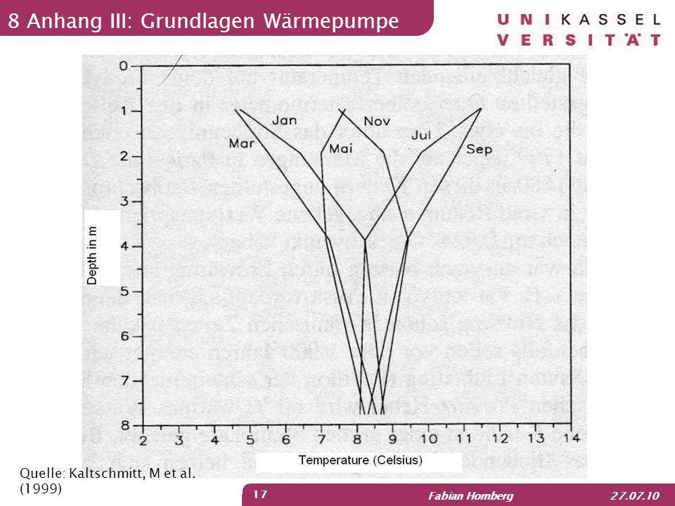 Fabian Homberg 27.07.10 17 8 Anhang III: Grundlagen Wärmepumpe Quelle: Kaltschmitt, M et al. (1999)