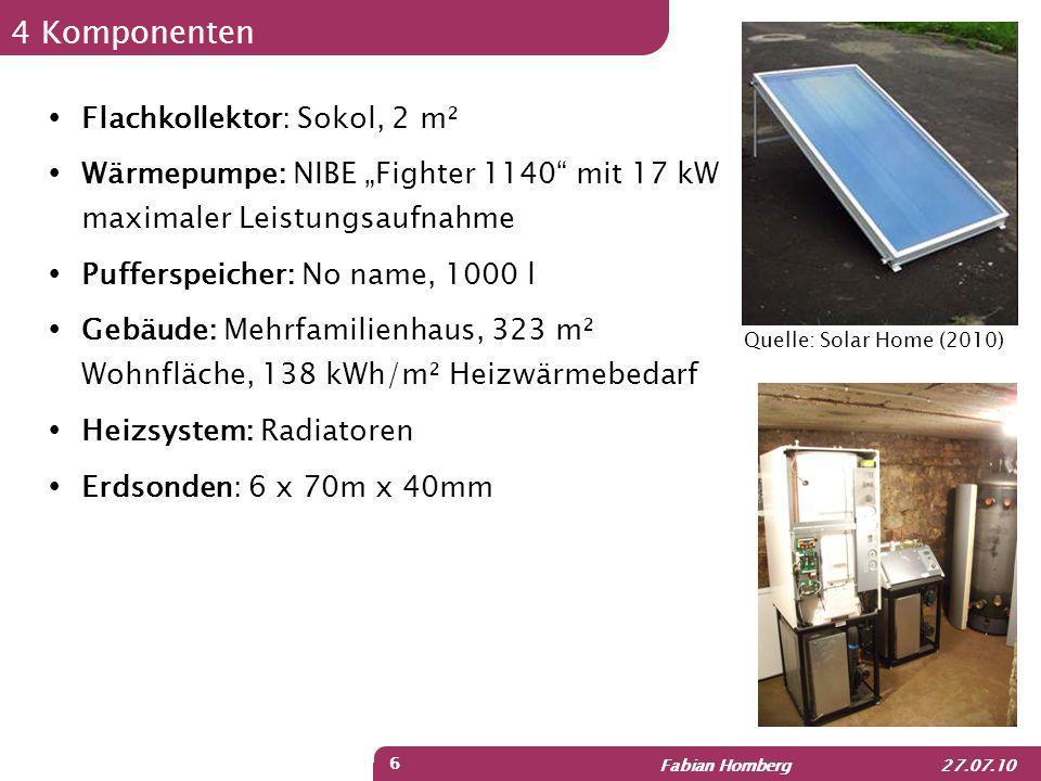 Fabian Homberg 27.07.10 6 4 Komponenten Flachkollektor: Sokol, 2 m² Wärmepumpe: NIBE Fighter 1140 mit 17 kW maximaler Leistungsaufnahme Pufferspeicher