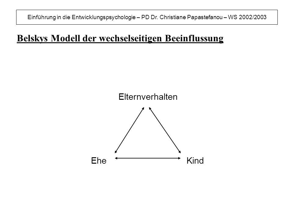 Einführung in die Entwicklungspsychologie – PD Dr. Christiane Papastefanou – WS 2002/2003 Belskys Modell der wechselseitigen Beeinflussung Elternverha