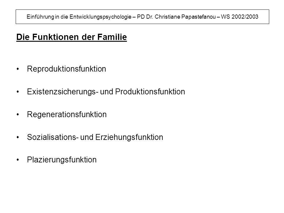 Einführung in die Entwicklungspsychologie – PD Dr. Christiane Papastefanou – WS 2002/2003 Die Funktionen der Familie Reproduktionsfunktion Existenzsic