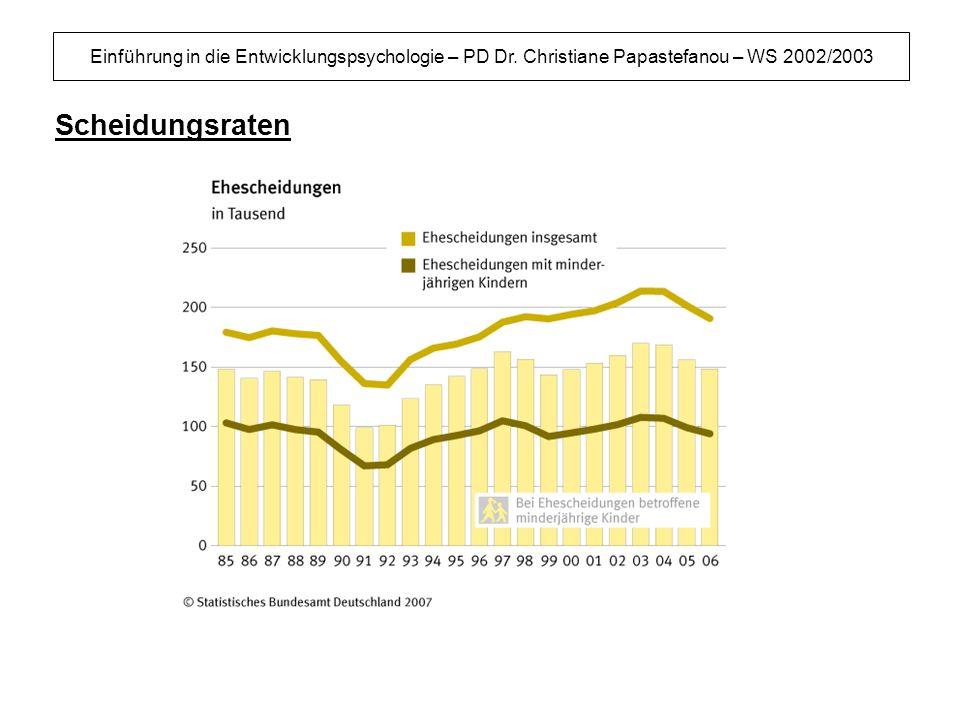 Einführung in die Entwicklungspsychologie – PD Dr. Christiane Papastefanou – WS 2002/2003 Scheidungsraten