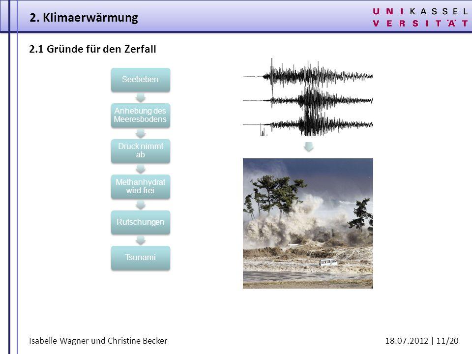 Isabelle Wagner und Christine Becker 18.07.2012 | 11/20 Seebeben Anhebung des Meeresbodens Druck nimmt ab Methanhydrat wird frei RutschungenTsunami 2.