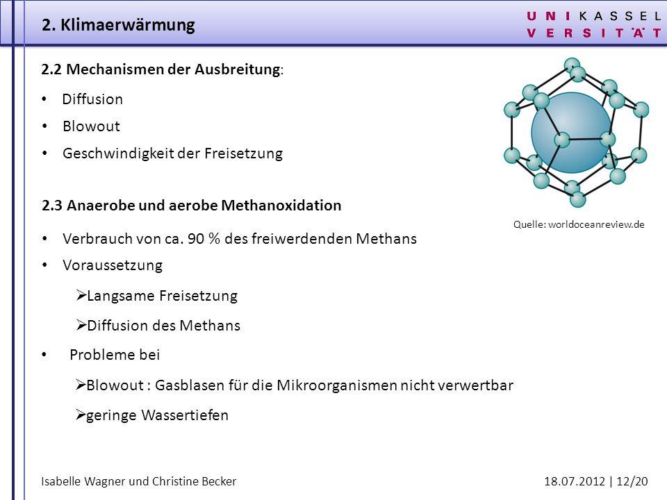 Isabelle Wagner und Christine Becker 18.07.2012 | 12/20 Diffusion Quelle: worldoceanreview.de 2.3 Anaerobe und aerobe Methanoxidation Verbrauch von ca