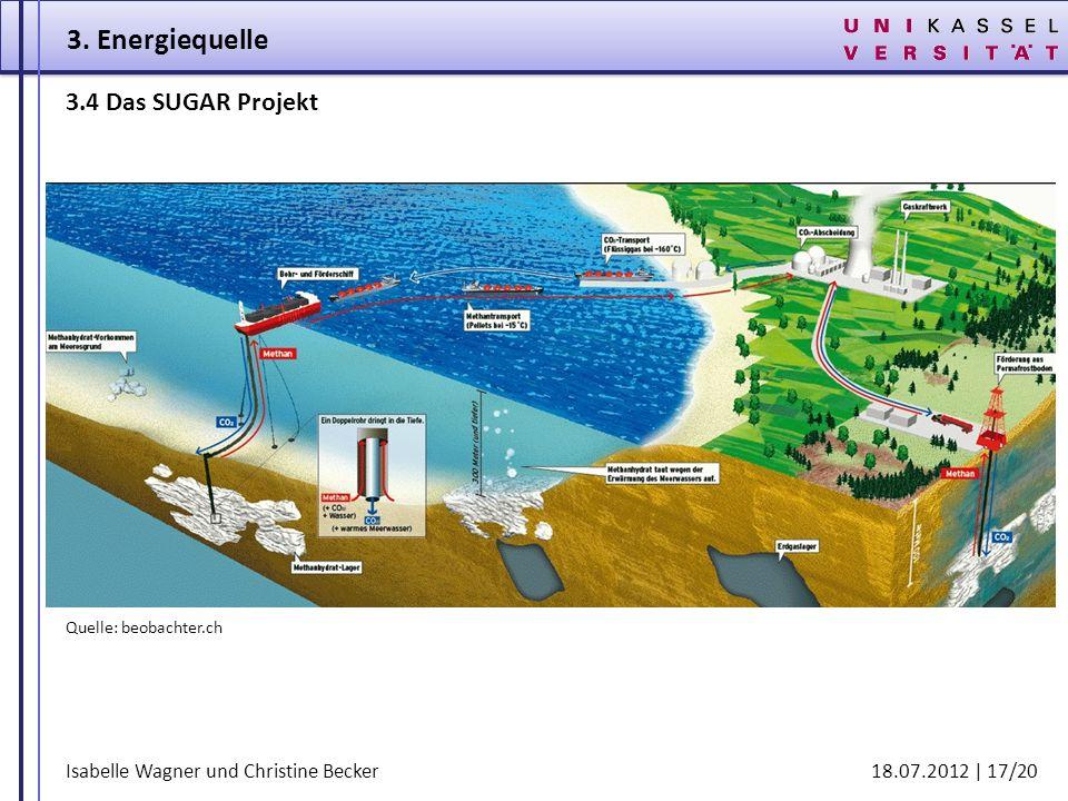 Isabelle Wagner und Christine Becker 18.07.2012 | 17/20 3. Energiequelle Quelle: beobachter.ch 3.4 Das SUGAR Projekt