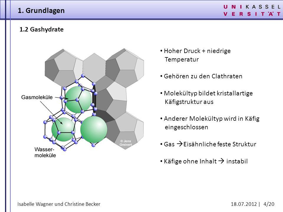 Isabelle Wagner und Christine Becker 18.07.2012 | 4/20 1.2 Gashydrate Hoher Druck + niedrige Temperatur Gehören zu den Clathraten Molekültyp bildet kr
