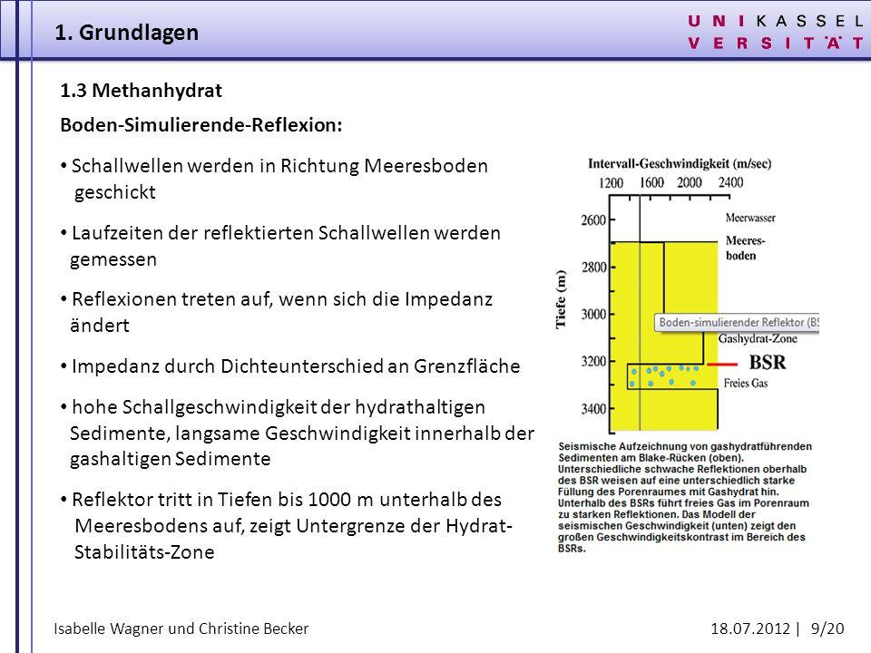 Isabelle Wagner und Christine Becker 18.07.2012 | 9/20 1.3 Methanhydrat Boden-Simulierende-Reflexion: Schallwellen werden in Richtung Meeresboden gesc