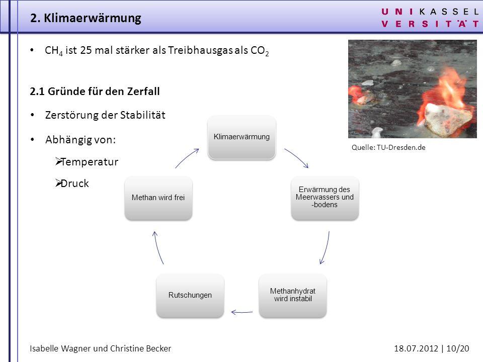 Isabelle Wagner und Christine Becker 18.07.2012 | 10/20 2. Klimaerwärmung 2.1 Gründe für den Zerfall Zerstörung der Stabilität CH 4 ist 25 mal stärker