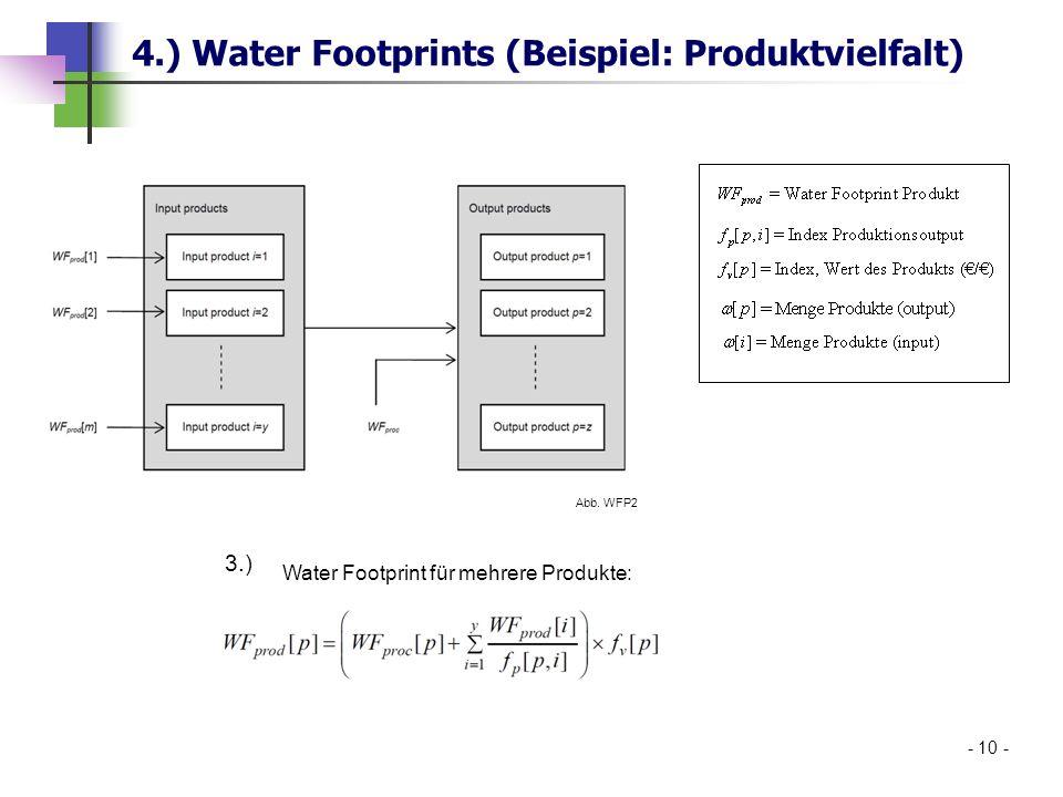 4.) Water Footprints (Beispiel: Produktvielfalt) 3.) - 10 - Abb. WFP2 Water Footprint für mehrere Produkte: