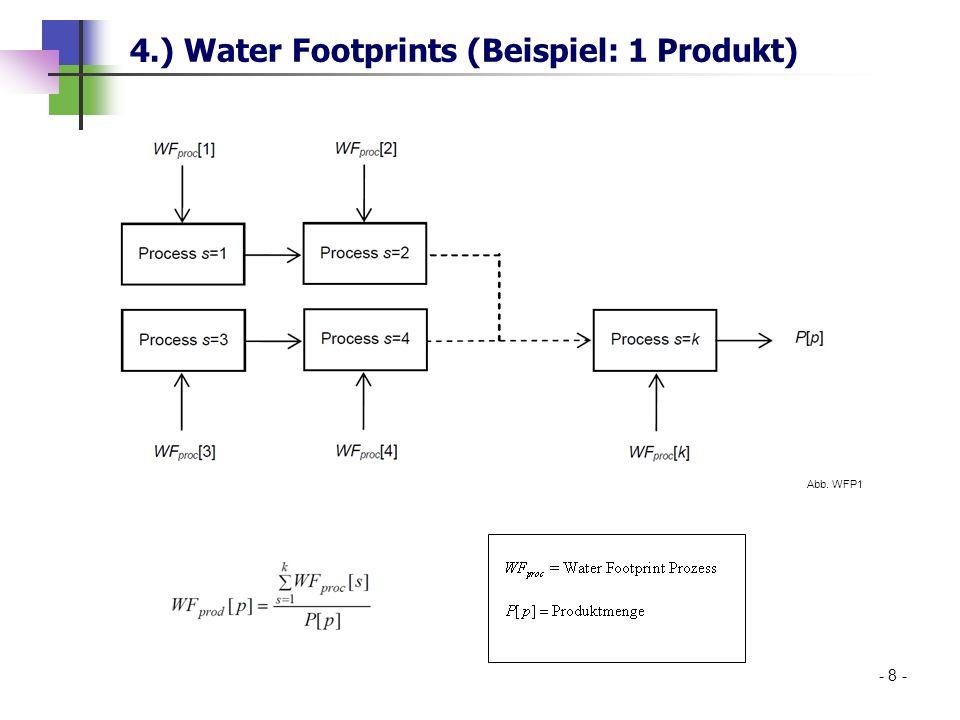 4.) Water Footprints (Beispiel: 1 Produkt) - 8 - Abb. WFP1