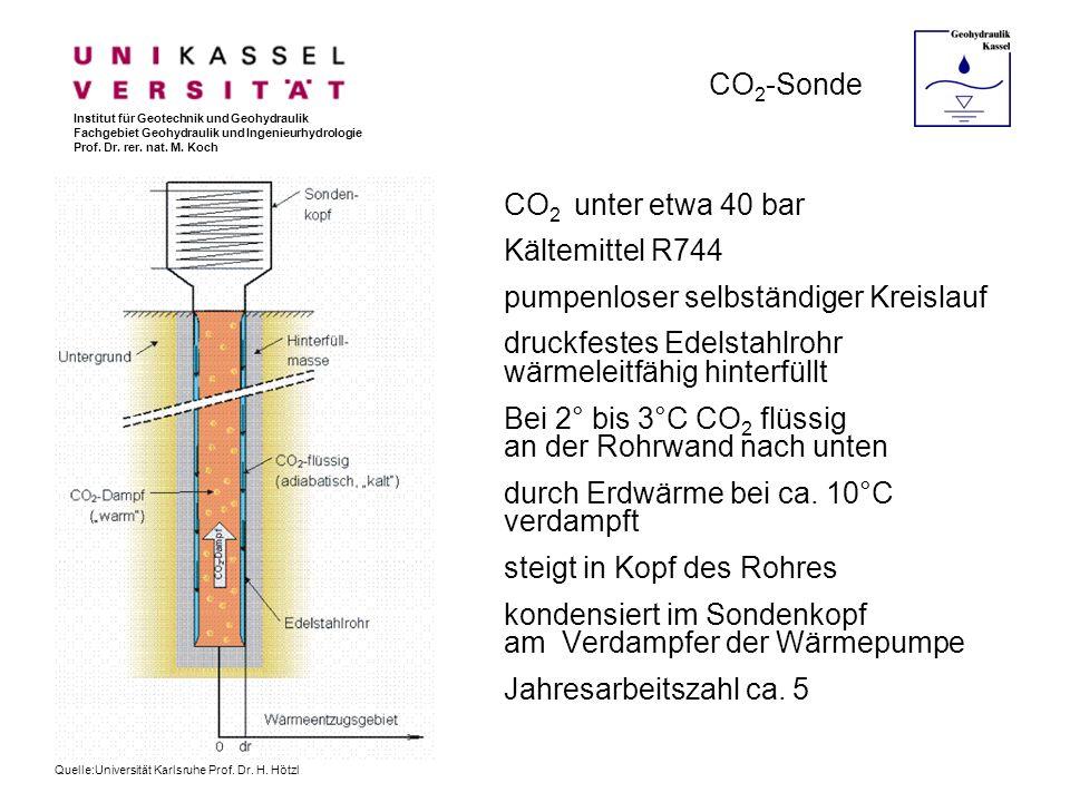 CO 2 -Sonde CO 2 unter etwa 40 bar Kältemittel R744 pumpenloser selbständiger Kreislauf druckfestes Edelstahlrohr wärmeleitfähig hinterfüllt Bei 2° bi