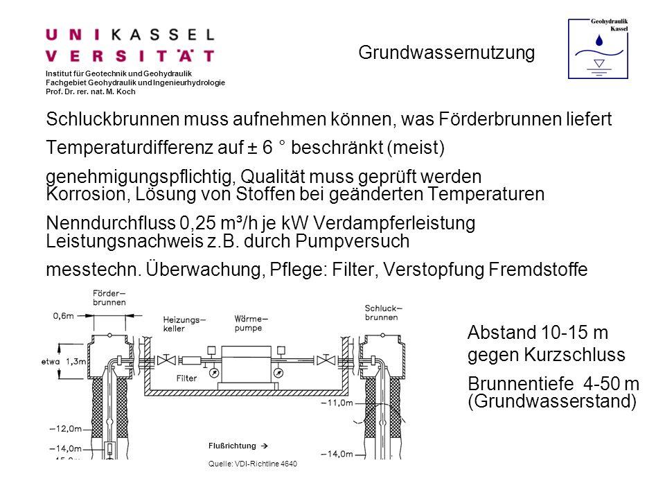 Grundwassernutzung Schluckbrunnen muss aufnehmen können, was Förderbrunnen liefert Temperaturdifferenz auf ± 6 ° beschränkt (meist) genehmigungspflich