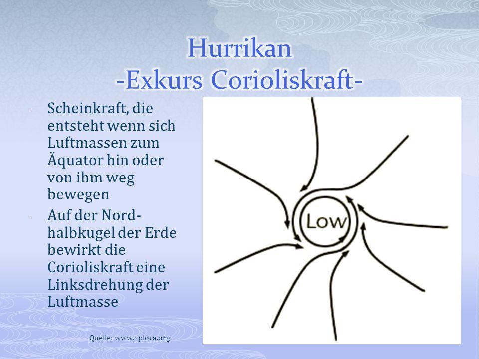 - Scheinkraft, die entsteht wenn sich Luftmassen zum Äquator hin oder von ihm weg bewegen - Auf der Nord- halbkugel der Erde bewirkt die Corioliskraft