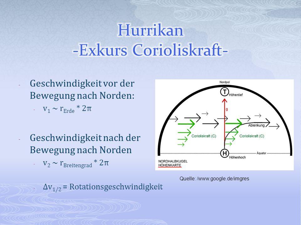 - Geschwindigkeit vor der Bewegung nach Norden: - v 1 ~ r Erde * 2π - Geschwindigkeit nach der Bewegung nach Norden - v 2 ~ r Breitengrad * 2π - v 1/2