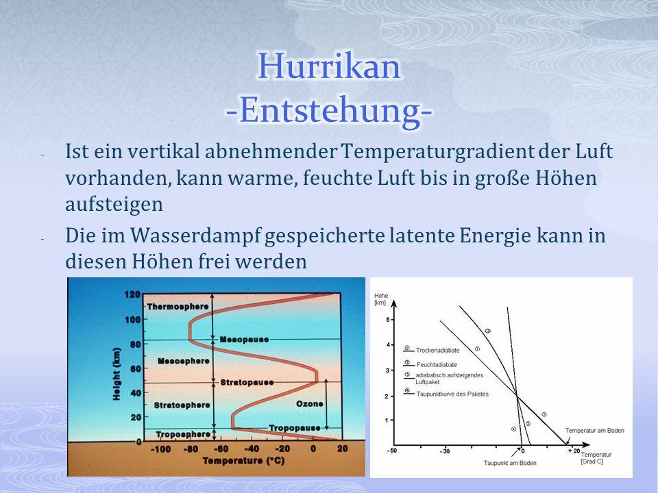 - Ist ein vertikal abnehmender Temperaturgradient der Luft vorhanden, kann warme, feuchte Luft bis in große Höhen aufsteigen - Die im Wasserdampf gesp