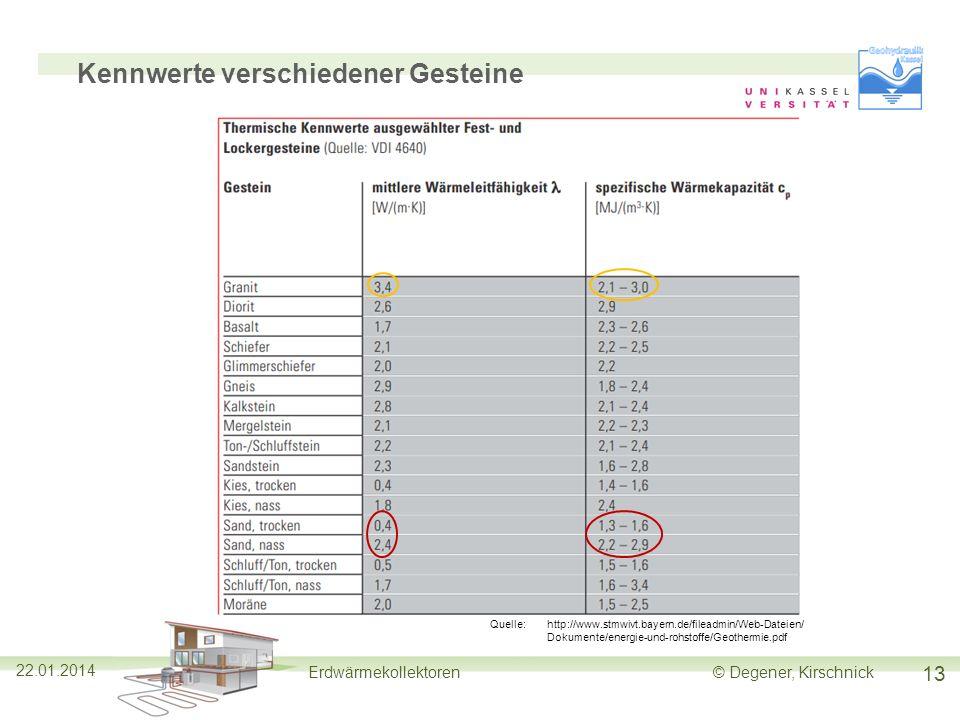 13 22.01.2014 Erdwärmekollektoren© Degener, Kirschnick Kennwerte verschiedener Gesteine Quelle:http://www.stmwivt.bayern.de/fileadmin/Web-Dateien/ Dok