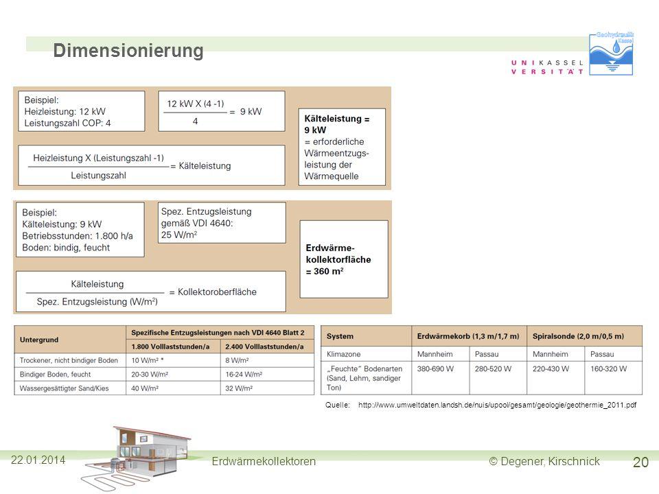 20 22.01.2014 Erdwärmekollektoren© Degener, Kirschnick Dimensionierung Quelle:http://www.umweltdaten.landsh.de/nuis/upool/gesamt/geologie/geothermie_2
