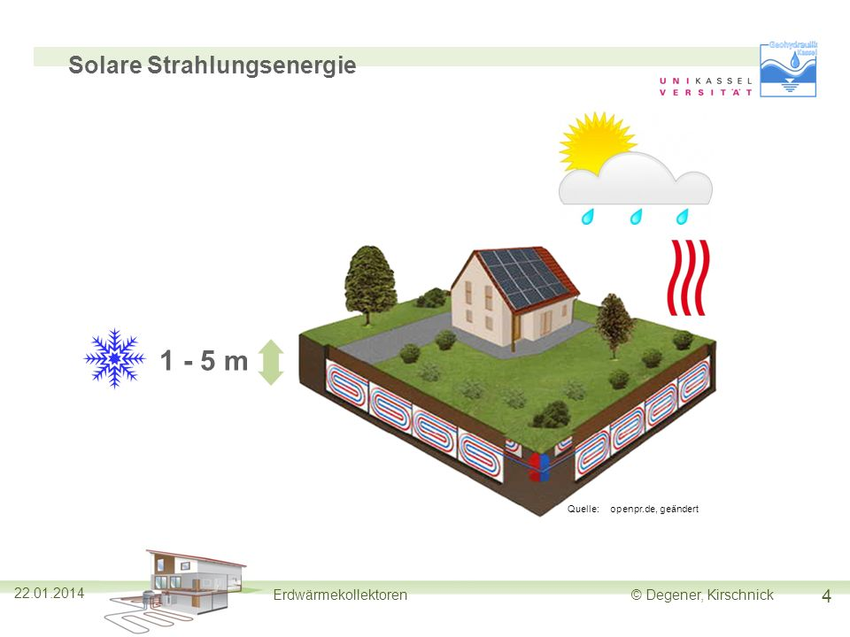 4 Erdwärmekollektoren© Degener, Kirschnick 1 - 5 m Solare Strahlungsenergie Quelle:openpr.de, geändert