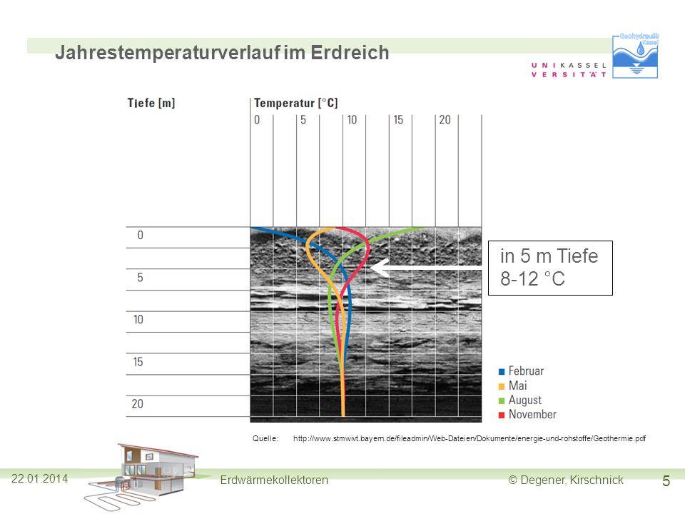5 22.01.2014 Erdwärmekollektoren© Degener, Kirschnick Quelle:http://www.stmwivt.bayern.de/fileadmin/Web-Dateien/Dokumente/energie-und-rohstoffe/Geothe