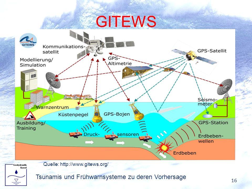 GITEWS Indischer Ozean vor Indonesien Subduktionszone des Sundagrabens Am 29.03.2011 an Indonesien übergeben Warnung innerhalb 5 Minuten Seismologisch