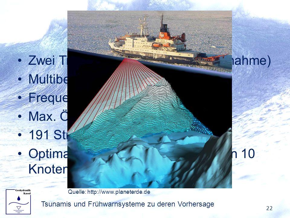 Bathymetrie Zwei Transducer (Abstrahlung/Aufnahme) Multibeam Echolotsystem Frequenz von 12kHz Max. Öffnungswinkel von 150° 191 Strahlen per Ping Optim