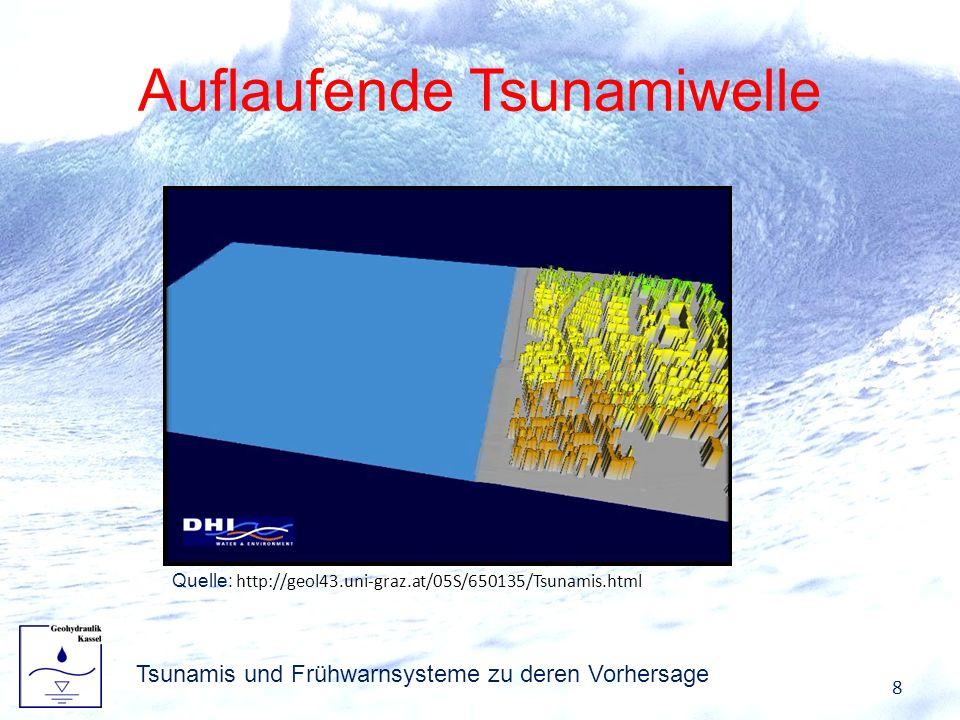 Berechnungsmethoden Algorithmen von Frühwarnsystemen entsprechen Flachwassergleichungen Bedingungen: –Wellenlänge >> Wassertiefe –Relativ ebener Meeresgrund Wichtig: wann und wo trifft Welle auf und welches Zerstörungspotential hat sie.
