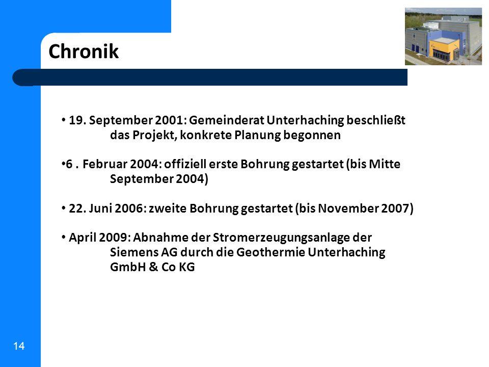 14 Chronik 19. September 2001: Gemeinderat Unterhaching beschließt das Projekt, konkrete Planung begonnen 6. Februar 2004: offiziell erste Bohrung ges