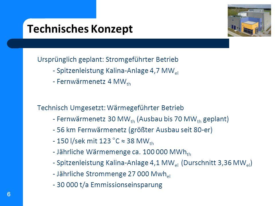 6 Ursprünglich geplant: Stromgeführter Betrieb - Spitzenleistung Kalina-Anlage 4,7 MW el - Fernwärmenetz 4 MW th Technisch Umgesetzt: Wärmegeführter B