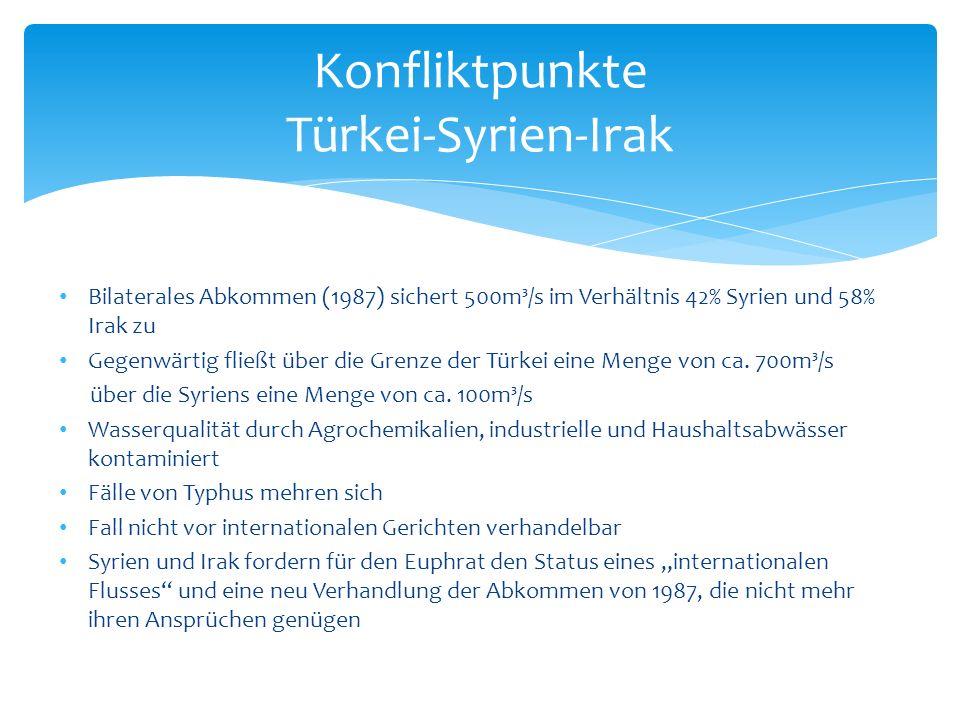 Bilaterales Abkommen (1987) sichert 500m³/s im Verhältnis 42% Syrien und 58% Irak zu Gegenwärtig fließt über die Grenze der Türkei eine Menge von ca.