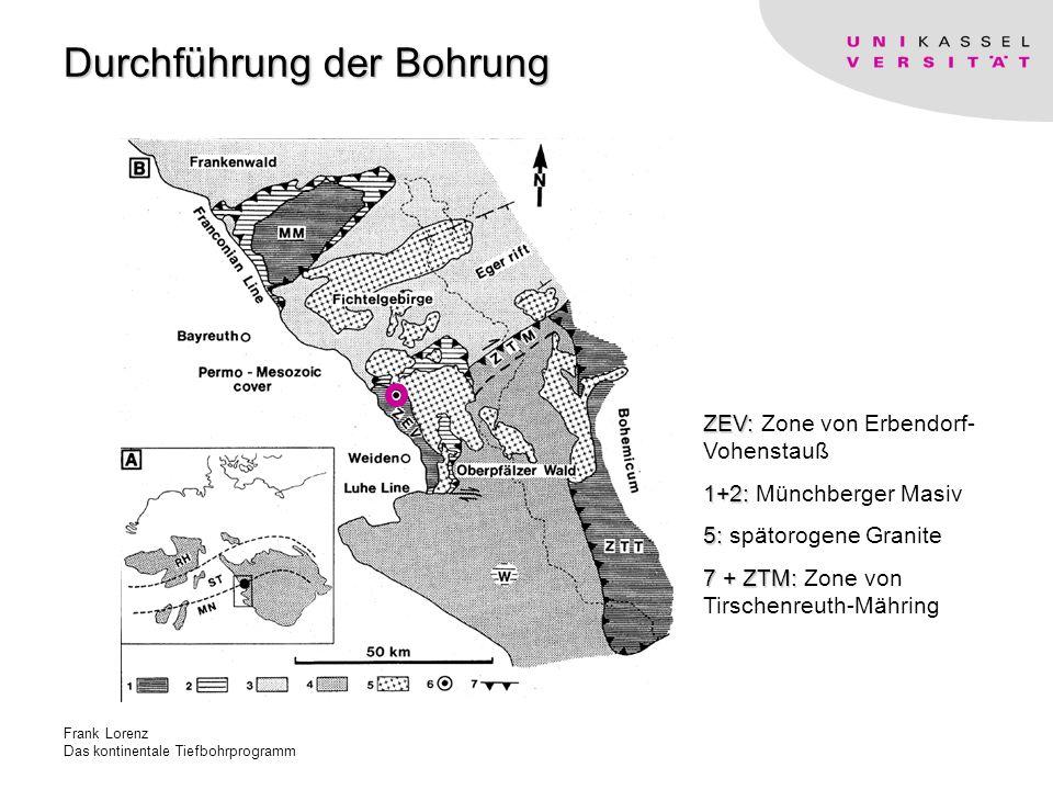 Frank Lorenz Das kontinentale Tiefbohrprogramm Durchführung der Bohrung ZEV: ZEV: Zone von Erbendorf- Vohenstauß 1+2: 1+2: Münchberger Masiv 5: 5: spätorogene Granite 7 + ZTM: 7 + ZTM: Zone von Tirschenreuth-Mähring