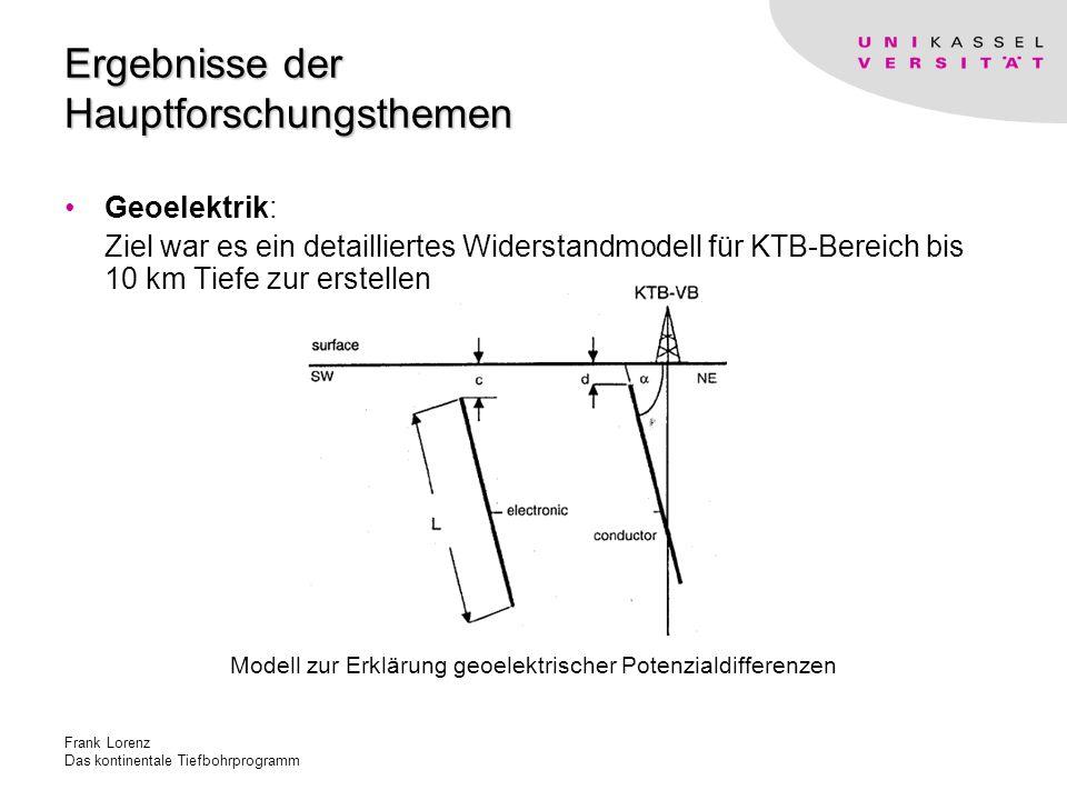 Frank Lorenz Das kontinentale Tiefbohrprogramm Ergebnisse der Hauptforschungsthemen Geoelektrik: Ziel war es ein detailliertes Widerstandmodell für KTB-Bereich bis 10 km Tiefe zur erstellen Modell zur Erklärung geoelektrischer Potenzialdifferenzen