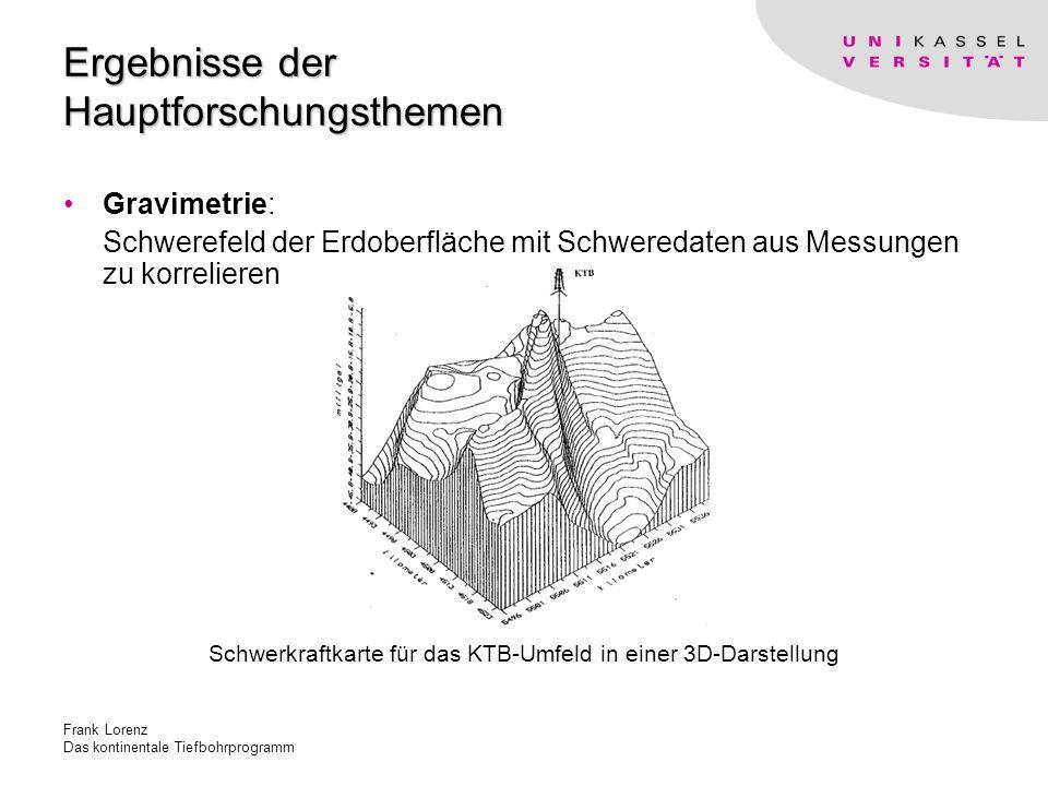 Frank Lorenz Das kontinentale Tiefbohrprogramm Ergebnisse der Hauptforschungsthemen Gravimetrie: Schwerefeld der Erdoberfläche mit Schweredaten aus Messungen zu korrelieren Schwerkraftkarte für das KTB-Umfeld in einer 3D-Darstellung
