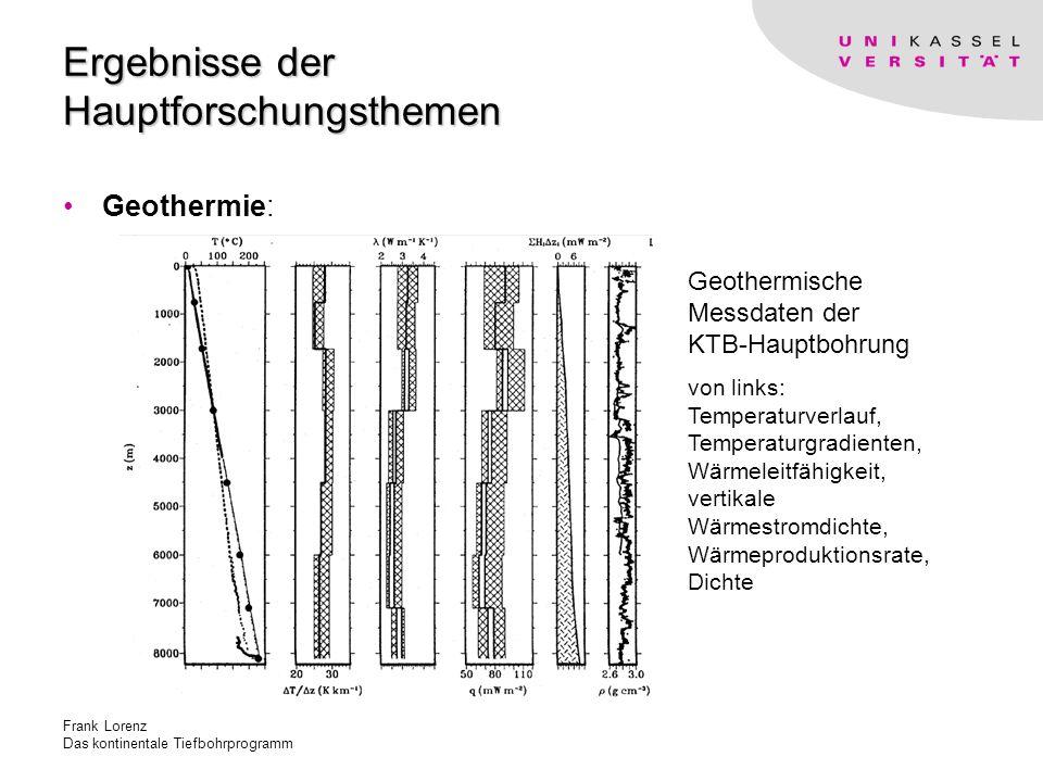 Frank Lorenz Das kontinentale Tiefbohrprogramm Ergebnisse der Hauptforschungsthemen Geothermie: Geothermische Messdaten der KTB-Hauptbohrung von links: Temperaturverlauf, Temperaturgradienten, Wärmeleitfähigkeit, vertikale Wärmestromdichte, Wärmeproduktionsrate, Dichte