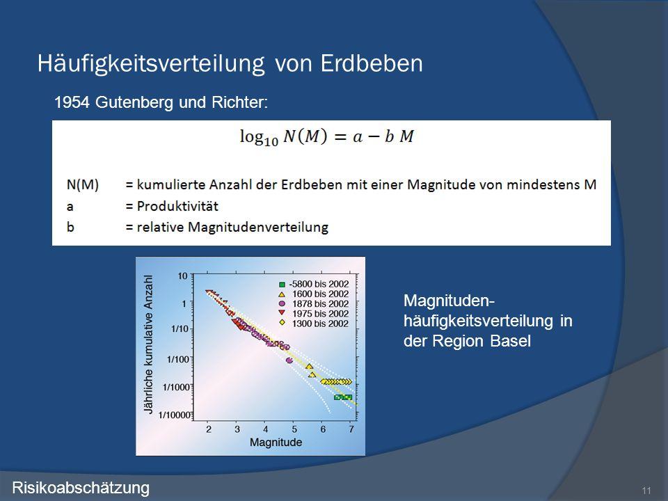 Häufigkeitsverteilung von Erdbeben 11 Risikoabschätzung 1954 Gutenberg und Richter: Magnituden- häufigkeitsverteilung in der Region Basel