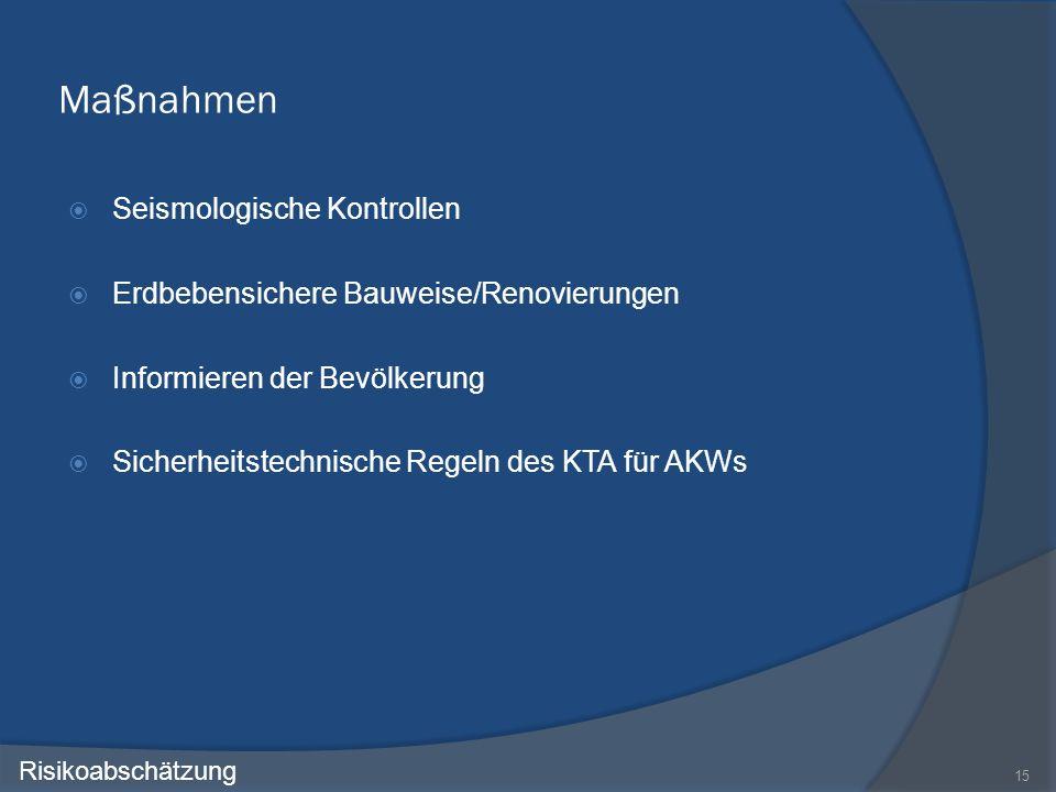 Maßnahmen Seismologische Kontrollen Erdbebensichere Bauweise/Renovierungen Informieren der Bevölkerung Sicherheitstechnische Regeln des KTA für AKWs 1