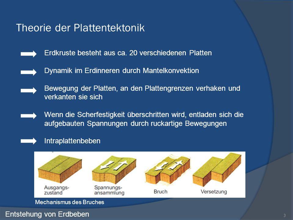 3 Entstehung von Erdbeben Theorie der Plattentektonik Erdkruste besteht aus ca. 20 verschiedenen Platten Dynamik im Erdinneren durch Mantelkonvektion