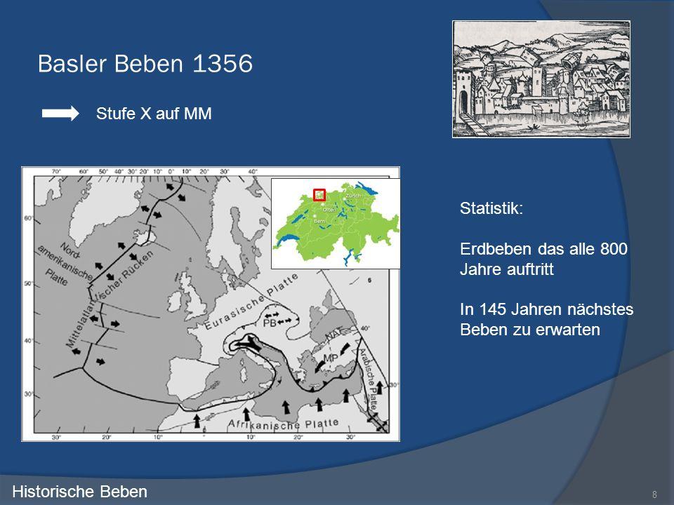 Basler Beben 1356 8 Historische Beben Stufe X auf MM Statistik: Erdbeben das alle 800 Jahre auftritt In 145 Jahren nächstes Beben zu erwarten