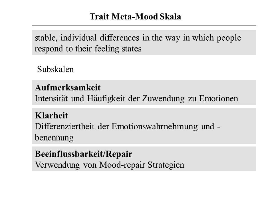 Trait Meta-Mood Skala Aufmerksamkeit Intensität und Häufigkeit der Zuwendung zu Emotionen Klarheit Differenziertheit der Emotionswahrnehmung und - ben