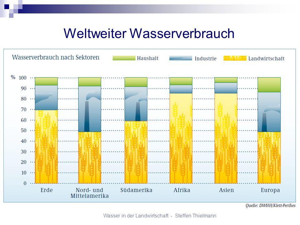 Wasser in der Landwirtschaft - Steffen Thielmann Allgemeines Große Rolle der Wasserverfügbarkeit für landwirtschaftliche Produktion von Nahrungs- und Futterpflanzen Weltweit: ca.
