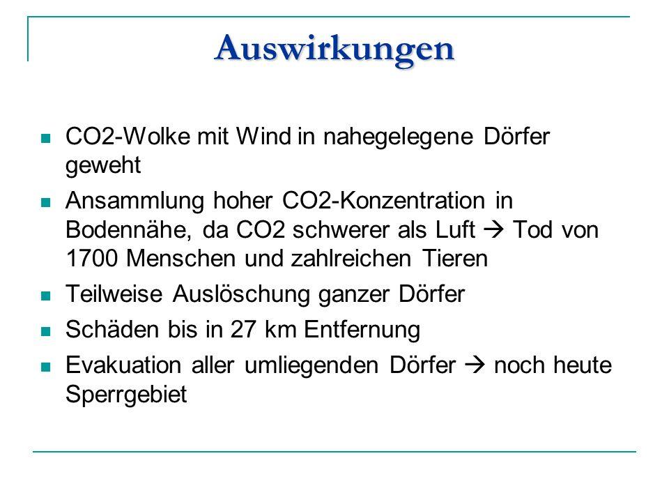 Auswirkungen CO2-Wolke mit Wind in nahegelegene Dörfer geweht Ansammlung hoher CO2-Konzentration in Bodennähe, da CO2 schwerer als Luft Tod von 1700 Menschen und zahlreichen Tieren Teilweise Auslöschung ganzer Dörfer Schäden bis in 27 km Entfernung Evakuation aller umliegenden Dörfer noch heute Sperrgebiet