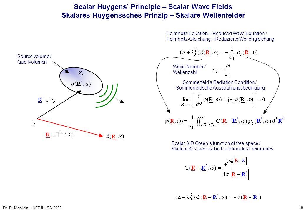 10 Dr. R. Marklein - NFT II - SS 2003 Scalar Huygens Principle – Scalar Wave Fields Skalares Huygenssches Prinzip – Skalare Wellenfelder Source volume