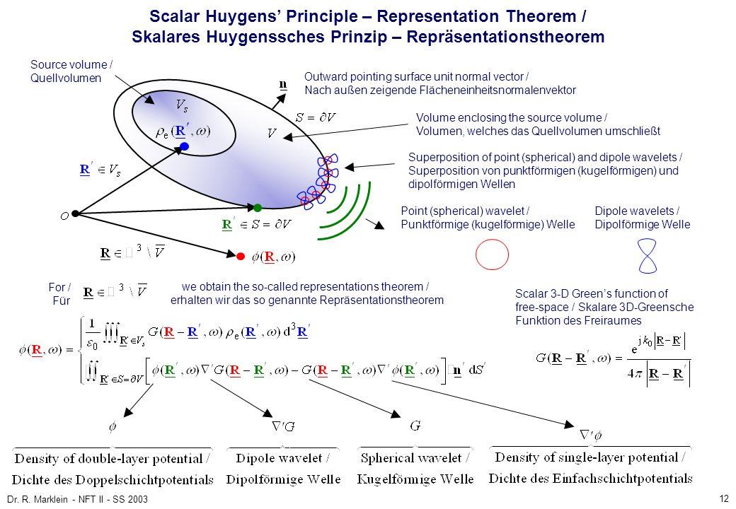12 Dr. R. Marklein - NFT II - SS 2003 Scalar Huygens Principle – Representation Theorem / Skalares Huygenssches Prinzip – Repräsentationstheorem Super