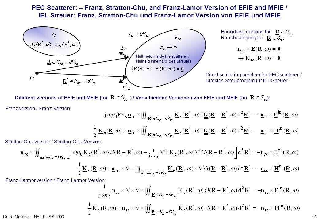22 Dr. R. Marklein - NFT II - SS 2003 PEC Scatterer: – Franz, Stratton-Chu, and Franz-Lamor Version of EFIE and MFIE / IEL Streuer: Franz, Stratton-Ch