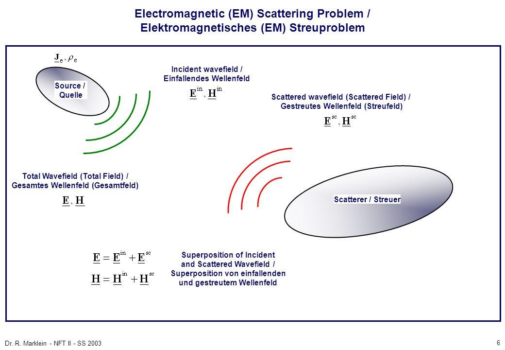 6 Dr. R. Marklein - NFT II - SS 2003 Electromagnetic (EM) Scattering Problem / Elektromagnetisches (EM) Streuproblem Source / Quelle Incident wavefiel