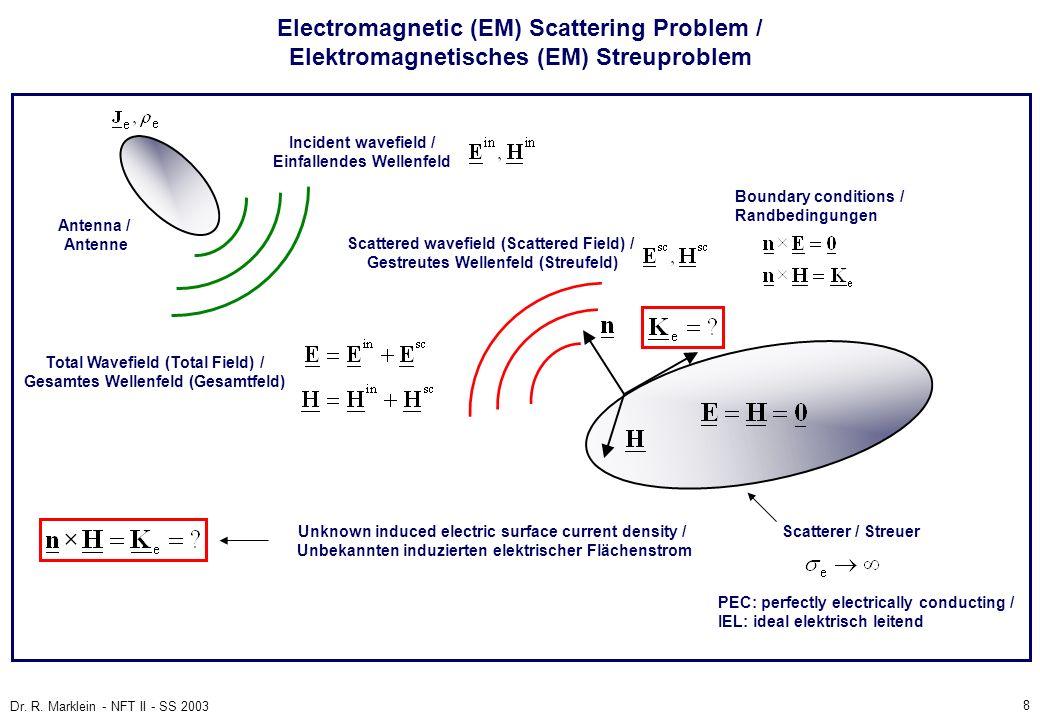 8 Dr. R. Marklein - NFT II - SS 2003 Electromagnetic (EM) Scattering Problem / Elektromagnetisches (EM) Streuproblem Antenna / Antenne Incident wavefi