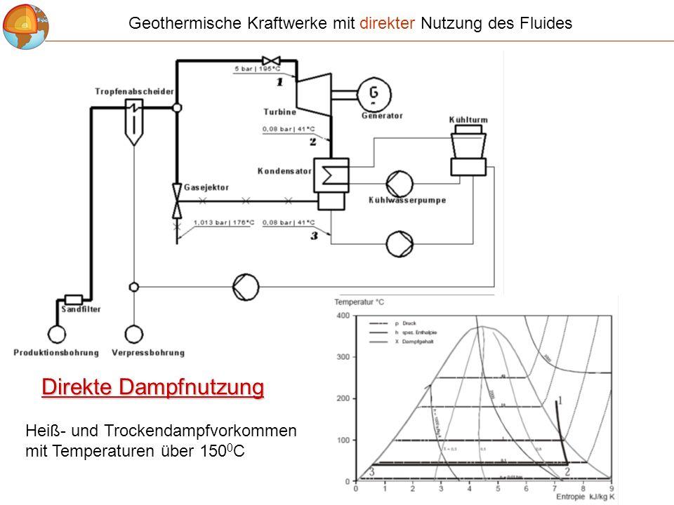 Direkte Dampfnutzung Geothermische Kraftwerke mit direkter Nutzung des Fluides Heiß- und Trockendampfvorkommen mit Temperaturen über 150 0 C