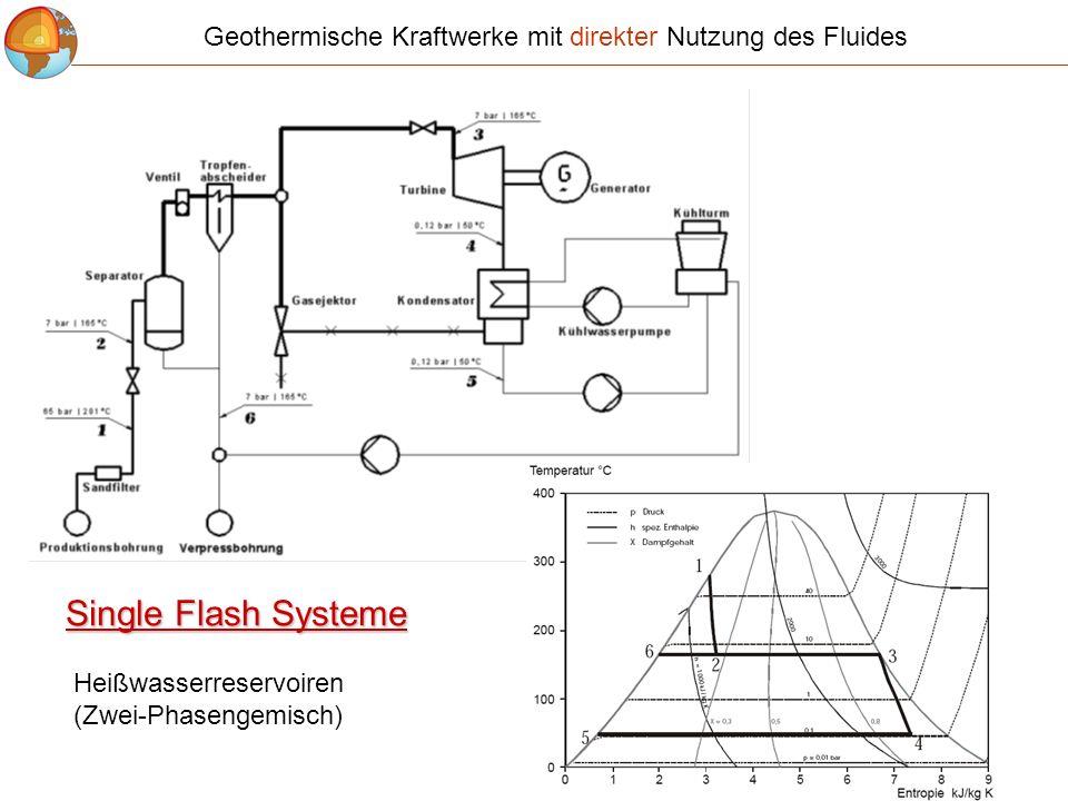 Single Flash Systeme Geothermische Kraftwerke mit direkter Nutzung des Fluides Heißwasserreservoiren (Zwei-Phasengemisch)