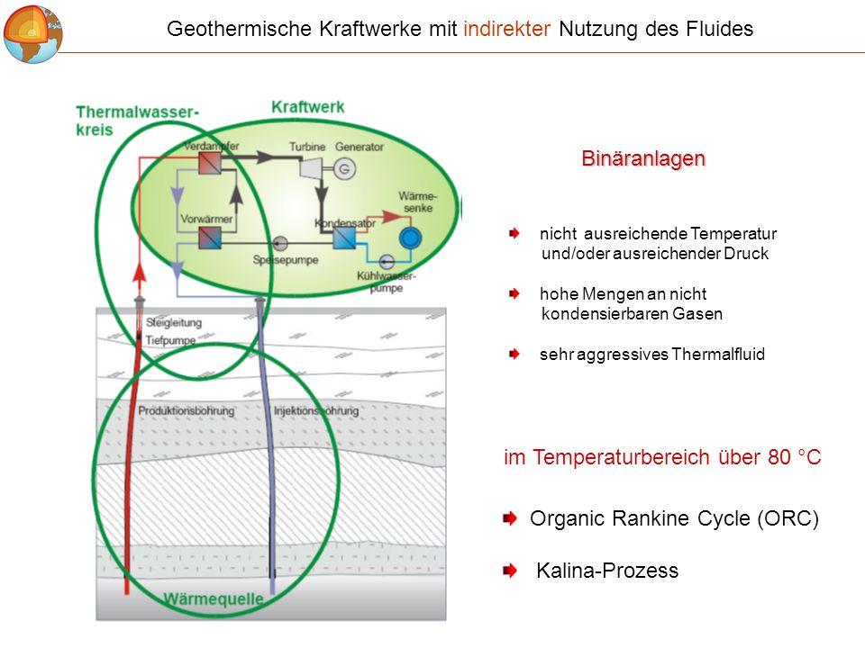 Geothermische Kraftwerke mit indirekter Nutzung des Fluides Binäranlagen nicht ausreichende Temperatur und/oder ausreichender Druck hohe Mengen an nic