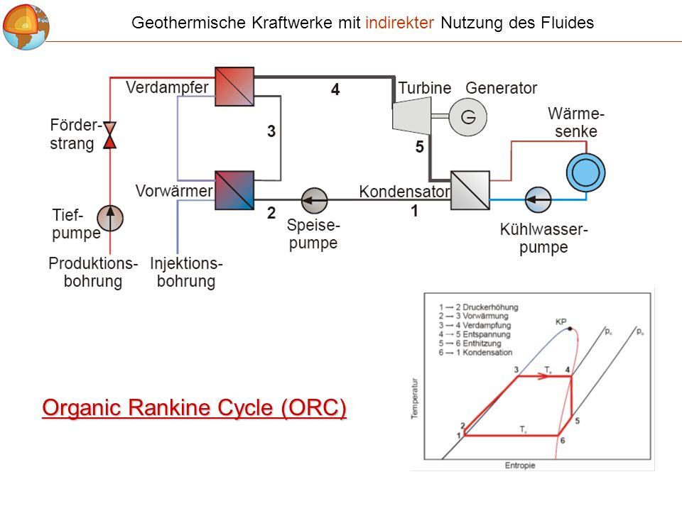 Geothermische Kraftwerke mit indirekter Nutzung des Fluides Organic Rankine Cycle (ORC)