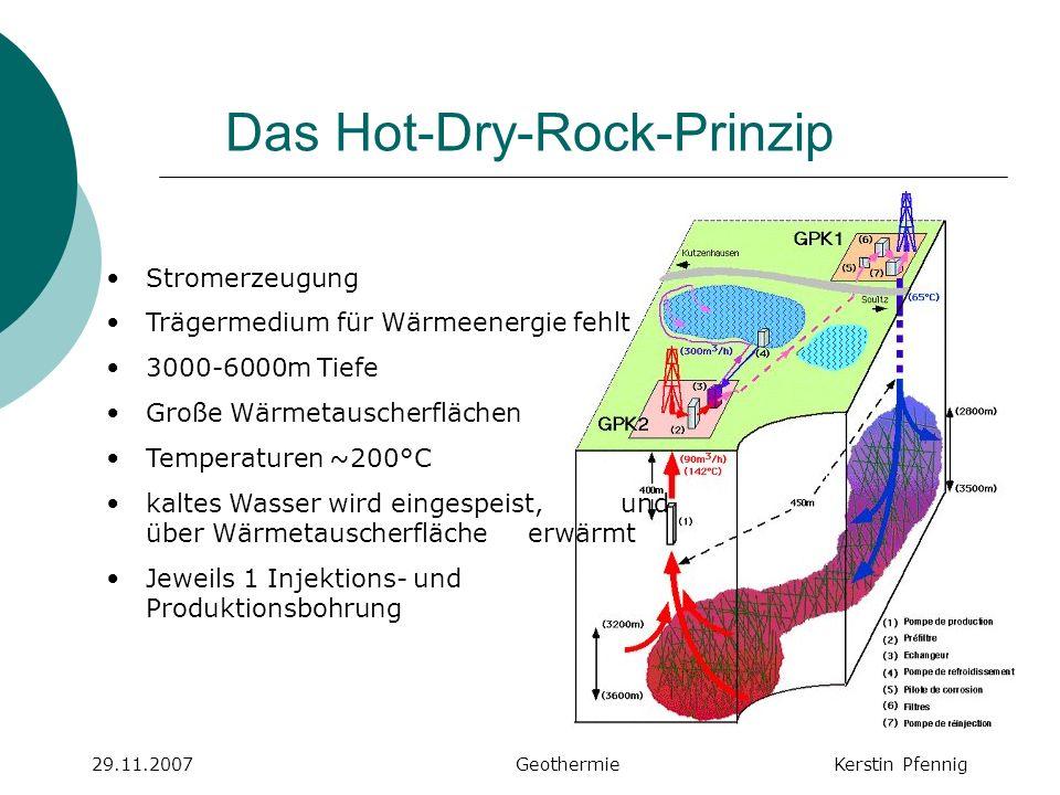 Das Hot-Dry-Rock-Prinzip 29.11.2007 GeothermieKerstin Pfennig Stromerzeugung Trägermedium für Wärmeenergie fehlt 3000-6000m Tiefe Große Wärmetauscherf