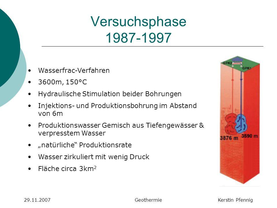 Versuchsphase 1987-1997 29.11.2007 GeothermieKerstin Pfennig Wasserfrac-Verfahren 3600m, 150°C Hydraulische Stimulation beider Bohrungen Injektions- u